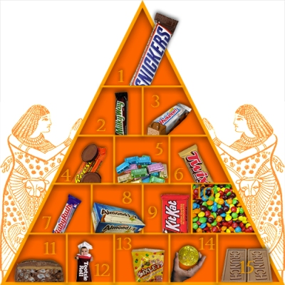 chocolate-candy-pyramid